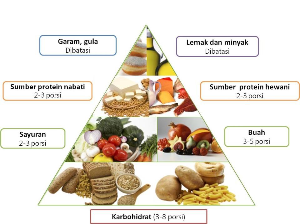 Tips Memasak Makanan yang Sehat