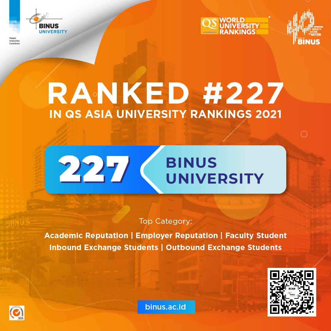 BINUS UNIVERSITY PERINGKAT 227 QS UNIVERSITY RANKING ASIA 2021